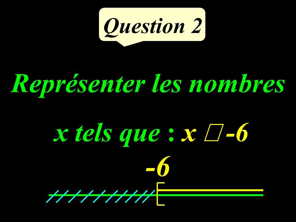 Question 2 Représenter les nombres x tels que : x -6 -6