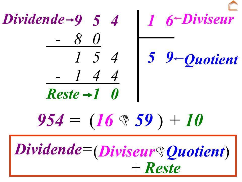 45961 95 08- 451 441- 01 954 =(16 59 )+ 10 Dividende= (Diviseur Quotient) + Reste Dividende Reste Quotient Diviseur