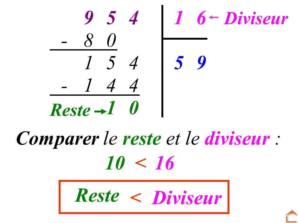 45961 95 08- 451 441- 01 Comparer le reste et le diviseur : Reste Diviseur 10 < 16 Reste < Diviseur