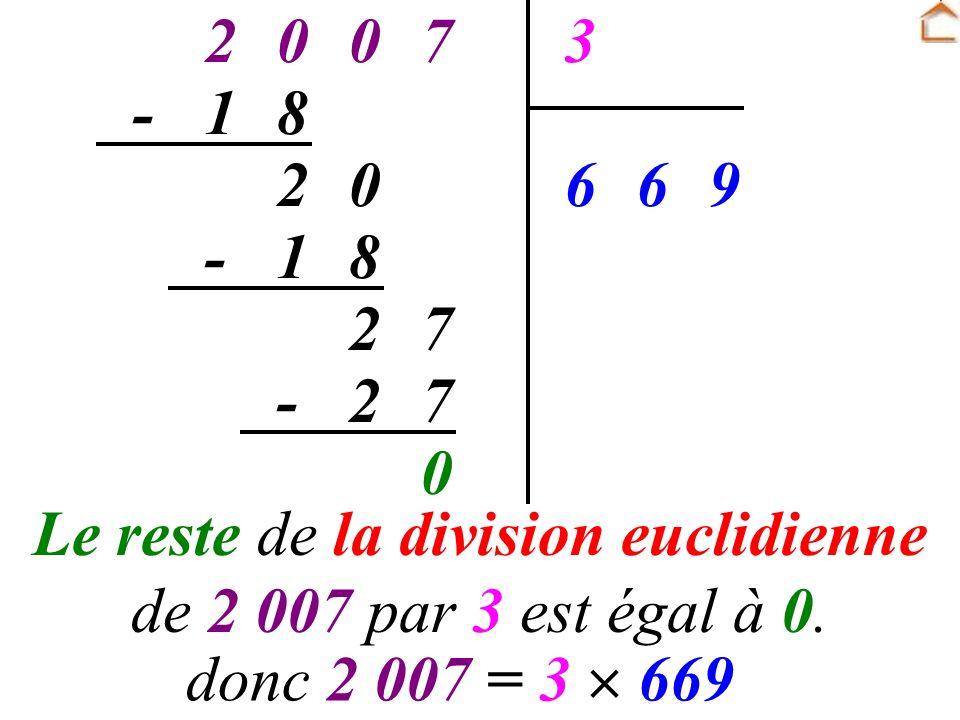 70023 966 81- 02 81- 72 72- 0 Le reste de la division euclidienne de 2 007 par 3 est égal à 0.
