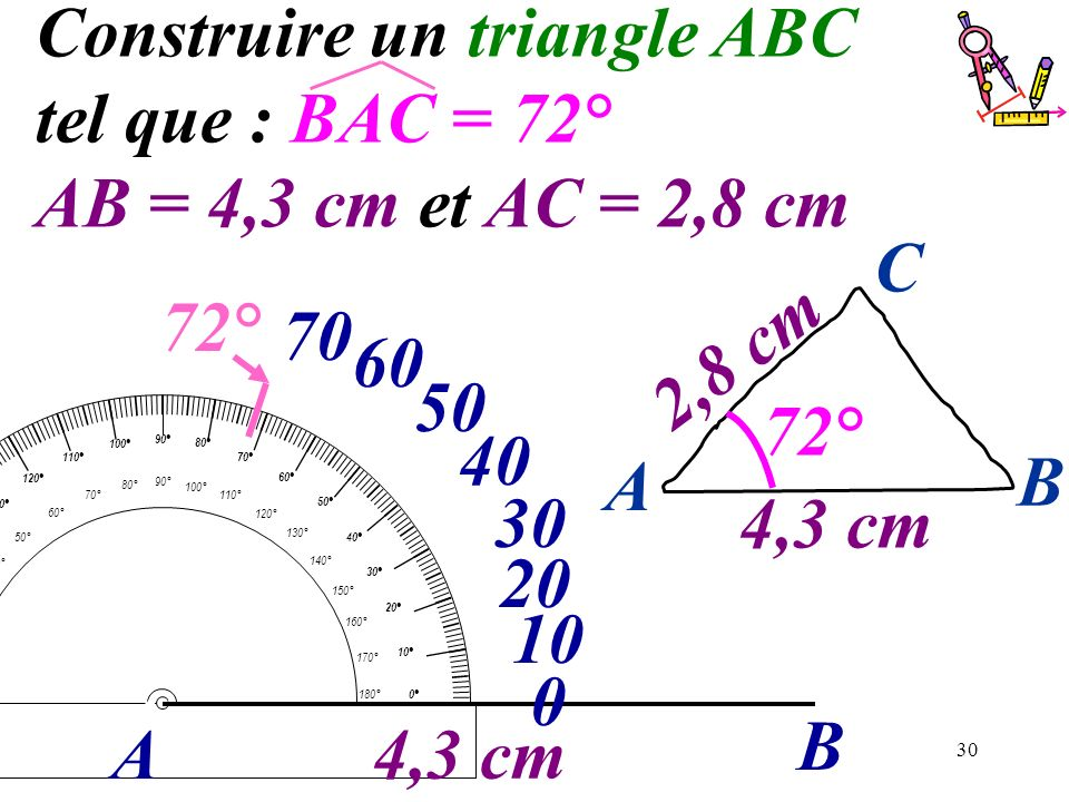 30 0° 10° 20° 30° 40° 50° 60° 70° 80° 90° 100° 110° 120° 130° 140° 150° 160° 170° 180° 170° 160° 150° 140° 130° 120° 110° 100° 90° 80° 70° 60° 50° 40°