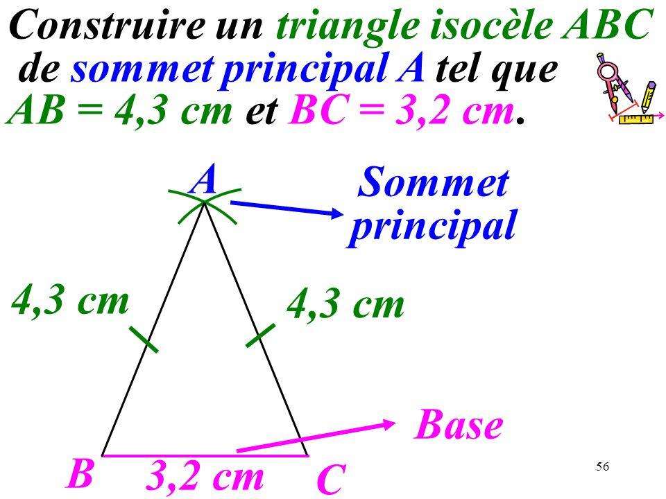 56 B C A 3,2 cm 4,3 cm …...… Sommet principal …... Base Construire un triangle isocèle ABC de sommet principal A tel que AB = 4,3 cm et BC = 3,2 cm.