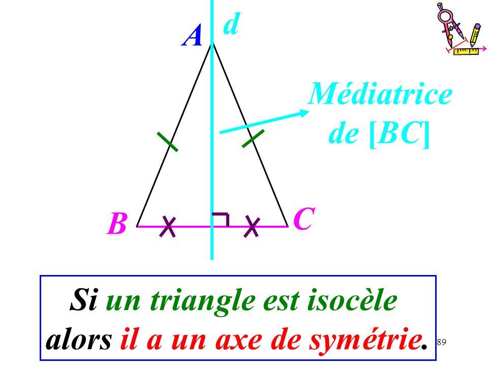 89 Si un triangle est isocèle alors il a un axe de symétrie. A B C Médiatrice de [BC] d