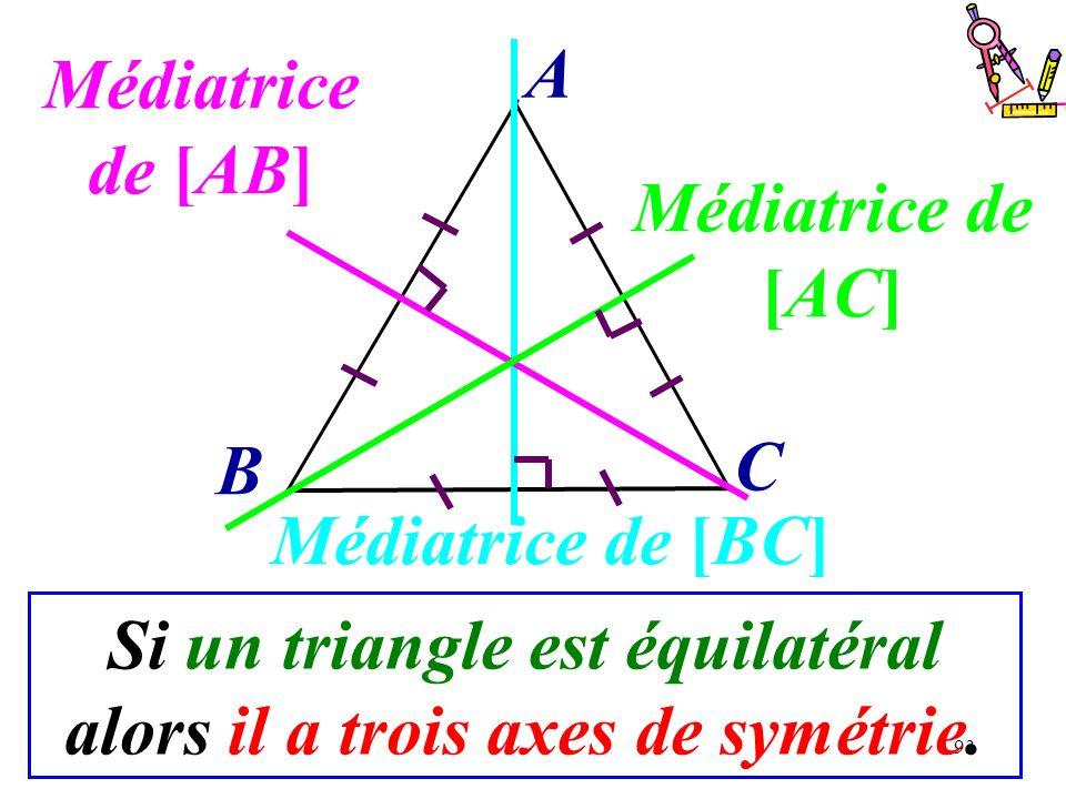 93 B C A Si un triangle est équilatéral alors il a trois axes de symétrie. Médiatrice de [BC] Médiatrice de [AB] Médiatrice de [AC]