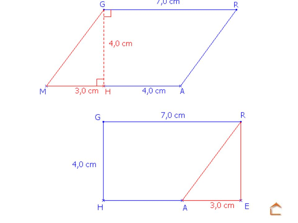 7 4 =28 cm² GR GH Géoplan