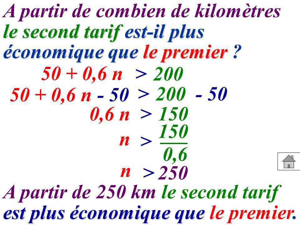 le second tarif est-il plus économique que le premier A partir de combien de kilomètres le second tarif est-il plus économique que le premier ? A part