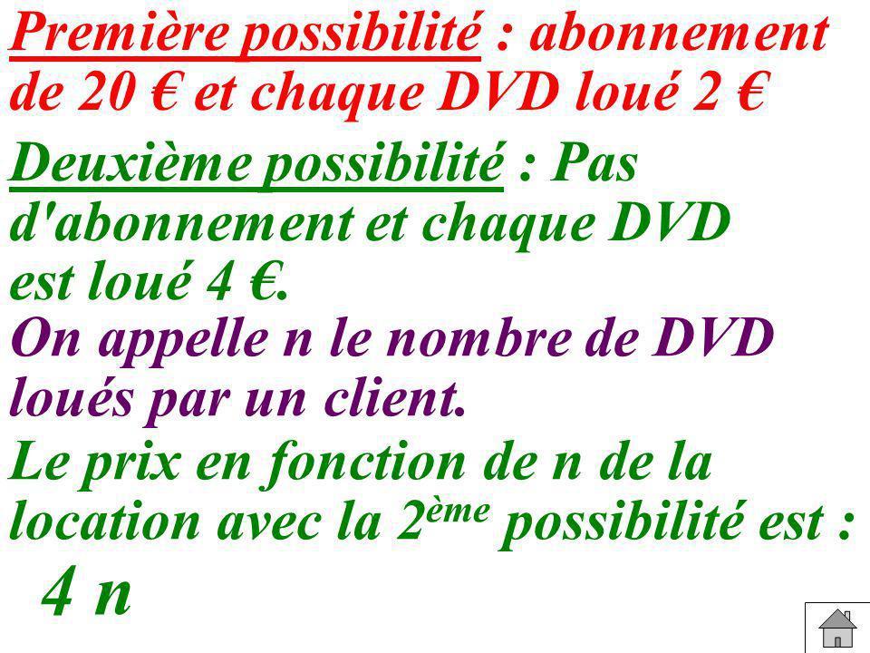 On appelle n le nombre de DVD loués par un client. Première possibilité : abonnement de 20 et chaque DVD loué 2 Deuxième possibilité : Pas d'abonnemen