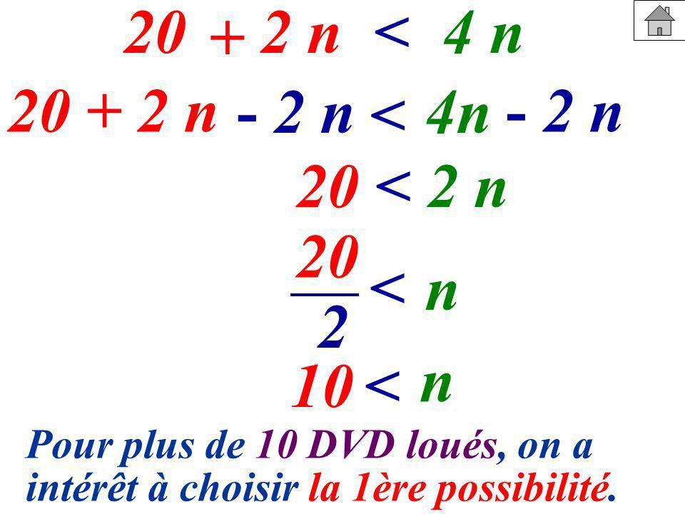 20 + 2 n<4 n 20 + 2 n < - 2 n 2 n 20 < n < 2 10< n Pour plus de 10 DVD loués, on a intérêt à choisir la 1ère possibilité. - 2 n