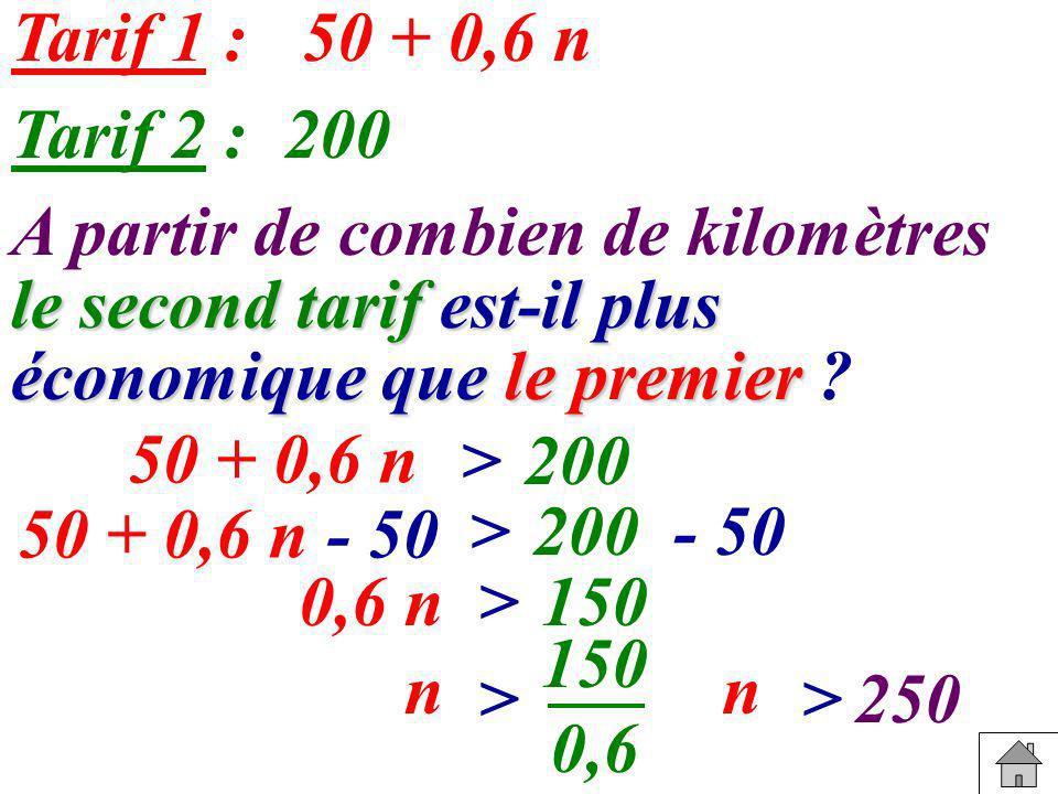 A partir de combien de kilomètres le second tarif est-il plus économique que le premier ? Tarif 1 : Tarif 2 :200 50 + 0,6 n > >200 - 50 0,6 n>150 n >