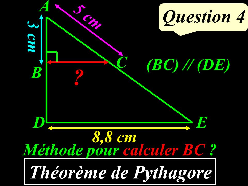 Question 3 Résoudre : 7x = 28 x = 4