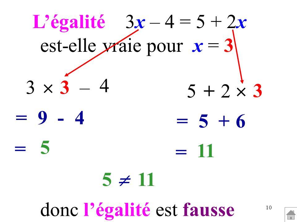 10 Légalité 3x – 4 = 5 + 2x est-elle vraie pour x = 3 3 =4-9 4 –3 = 5 5 =6+5 3 2+ = 11 5 11 donc légalité est fausse