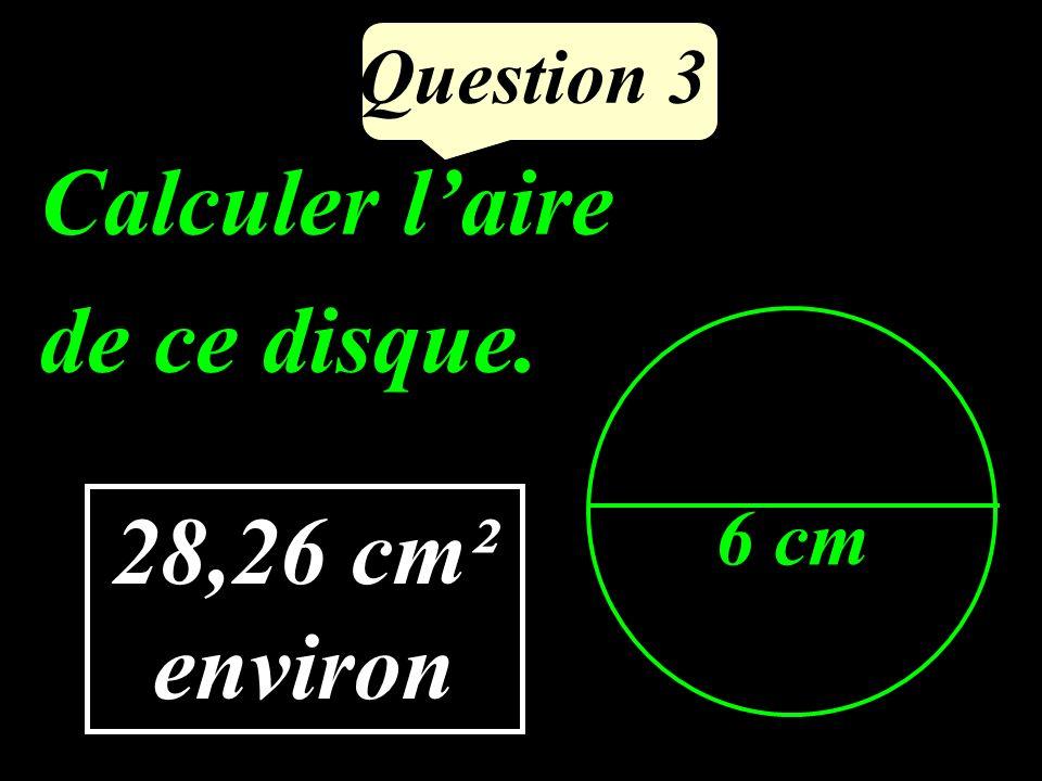 Question 2 Que représente la droite d d R S T d est la hauteur relative à [RT].
