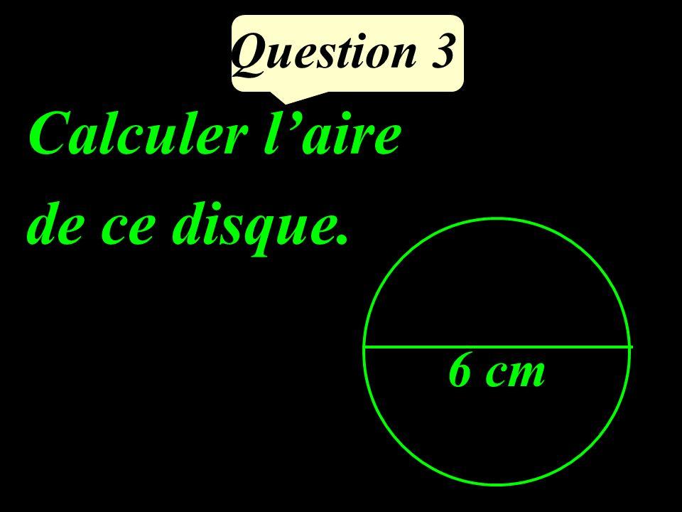 Question 2 Que représente la droite d d R S T