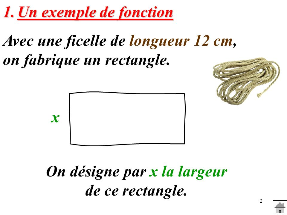 2 1.Un exemple de fonction Avec une ficelle de longueur 12 cm, on fabrique un rectangle. x On désigne par x la largeur de ce rectangle.