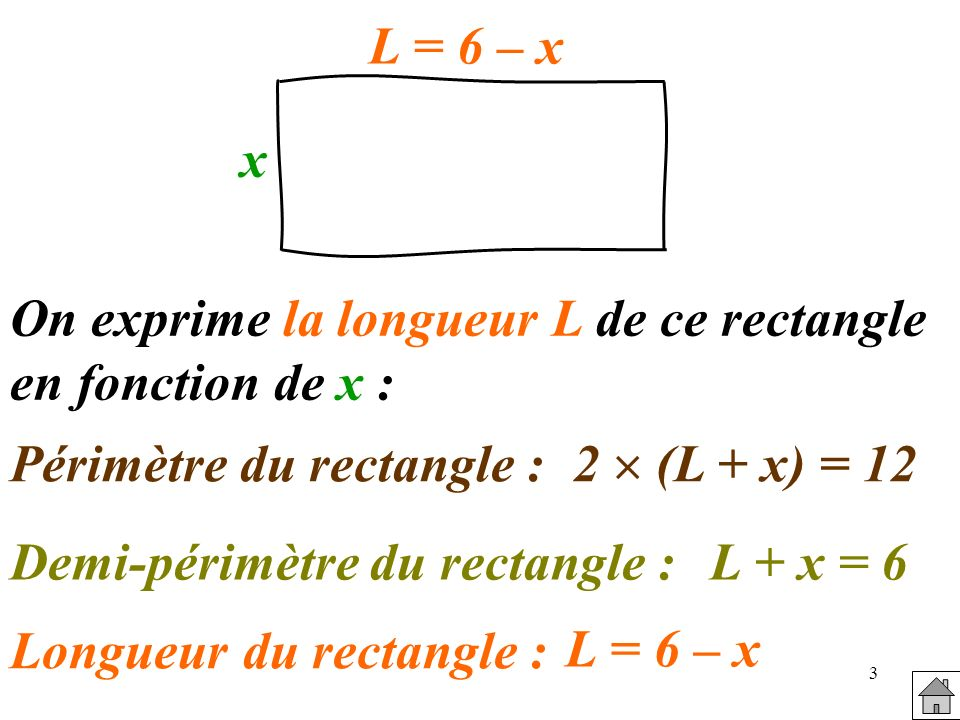 3 Demi-périmètre du rectangle : x On exprime la longueur L de ce rectangle en fonction de x : Périmètre du rectangle : Longueur du rectangle : 2 (L +