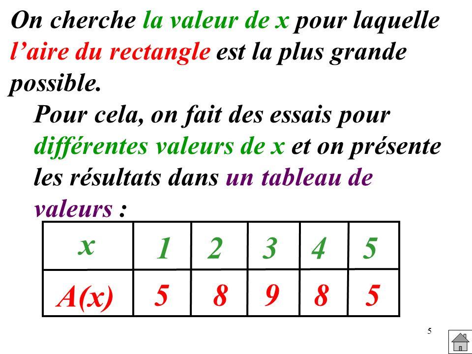 5 On cherche la valeur de x pour laquelle laire du rectangle est la plus grande possible. Pour cela, on fait des essais pour différentes valeurs de x
