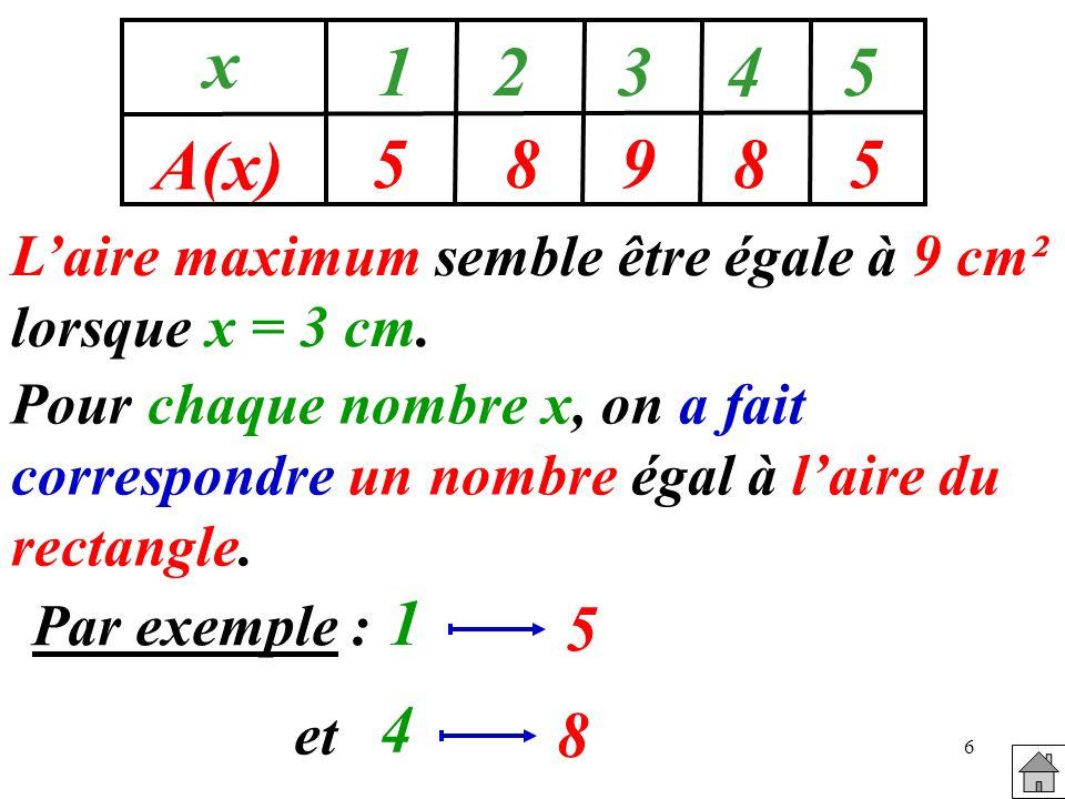 7 58985 x A(x) 12345 1 5 et 4 8 Pour laire qui semble maximum, on a trouvé : 3 9 De façon générale, on note : A : x6x – x² x se lit à x, on associe 6x – x².