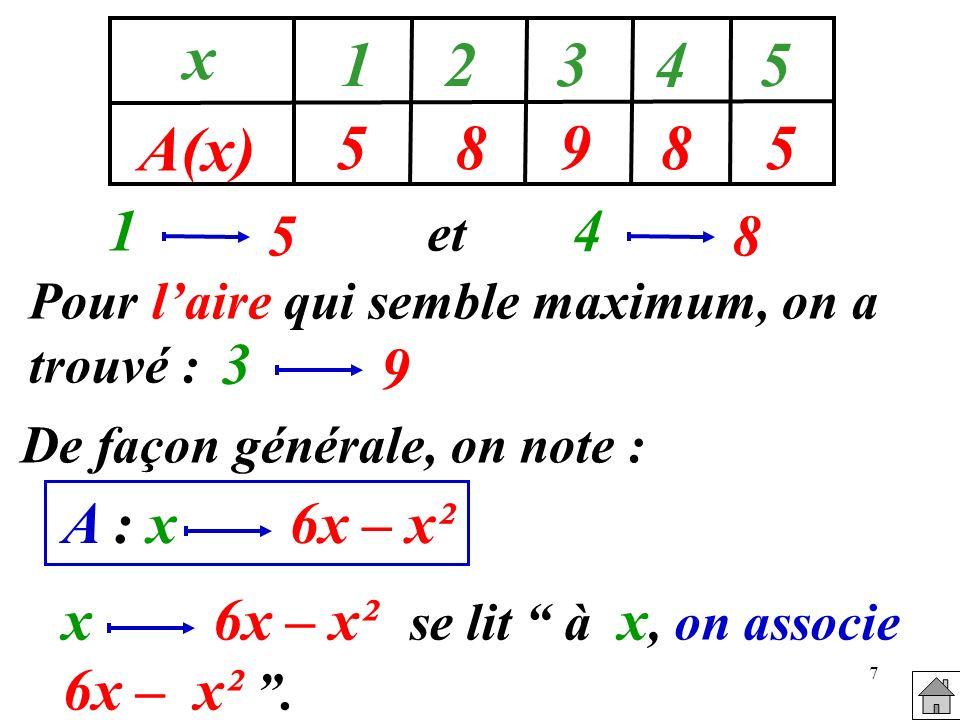 7 58985 x A(x) 12345 1 5 et 4 8 Pour laire qui semble maximum, on a trouvé : 3 9 De façon générale, on note : A : x6x – x² x se lit à x, on associe 6x