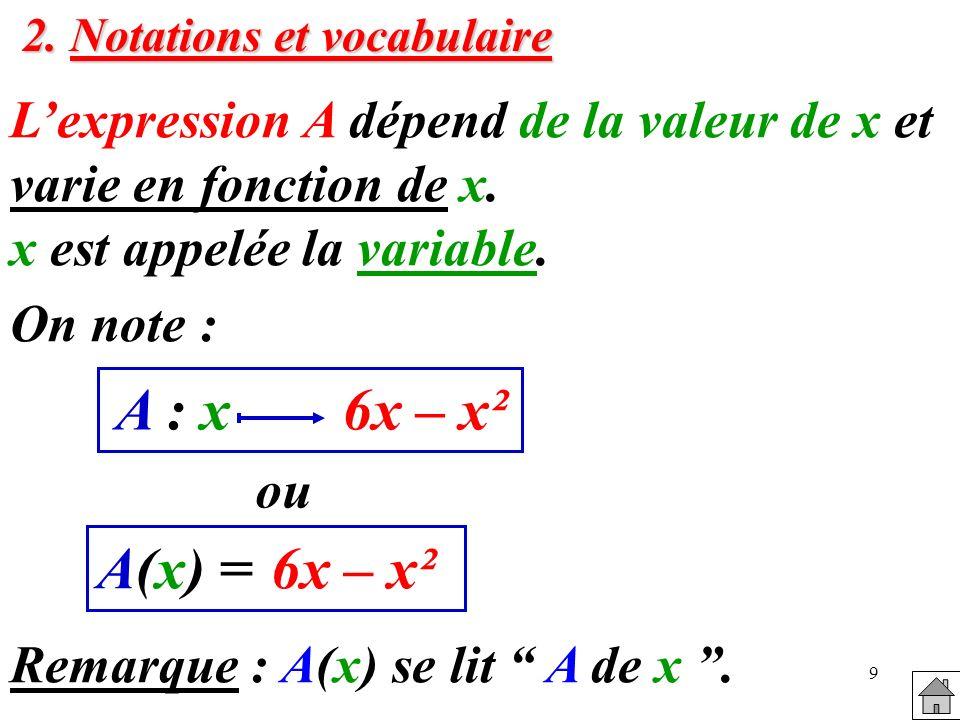 9 2. Notations et vocabulaire 2. Notations et vocabulaire Lexpression A dépend de la valeur de x et varie en fonction de x. x est appelée la variable.