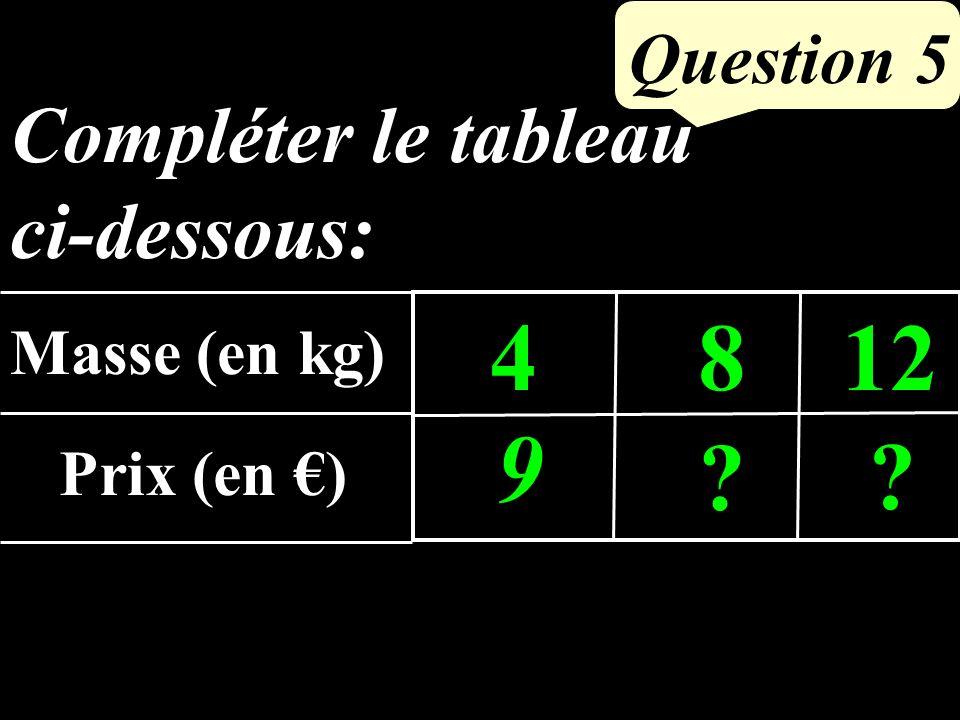 Question 4 Je prends 1414 de 3535 d un gâteau. Quelle fraction du gâteau vais-je avoir