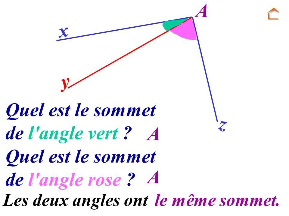 z y x Les deux angles ont … A A Quel est le sommet de l'angle rose ? A Quel est le sommet de l'angle vert ? le même sommet.
