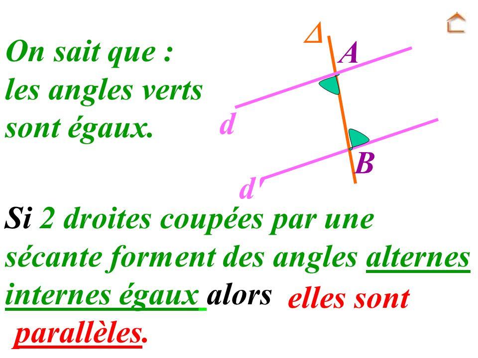 Si 2 droites coupées par une sécante forment des angles alternes internes égaux alors parallèles. A B d d' On sait que : les angles verts sont égaux.