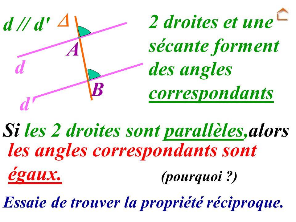 Essaie de trouver la propriété réciproque. d // d' d A B d' (pourquoi ?) 2 droites et une sécante forment des angles correspondants Si les 2 droites s