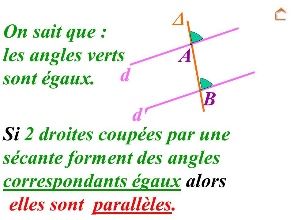 Si 2 droites coupées par une sécante forment des angles correspondants égaux alors elles sont parallèles. On sait que : les angles verts sont égaux. A