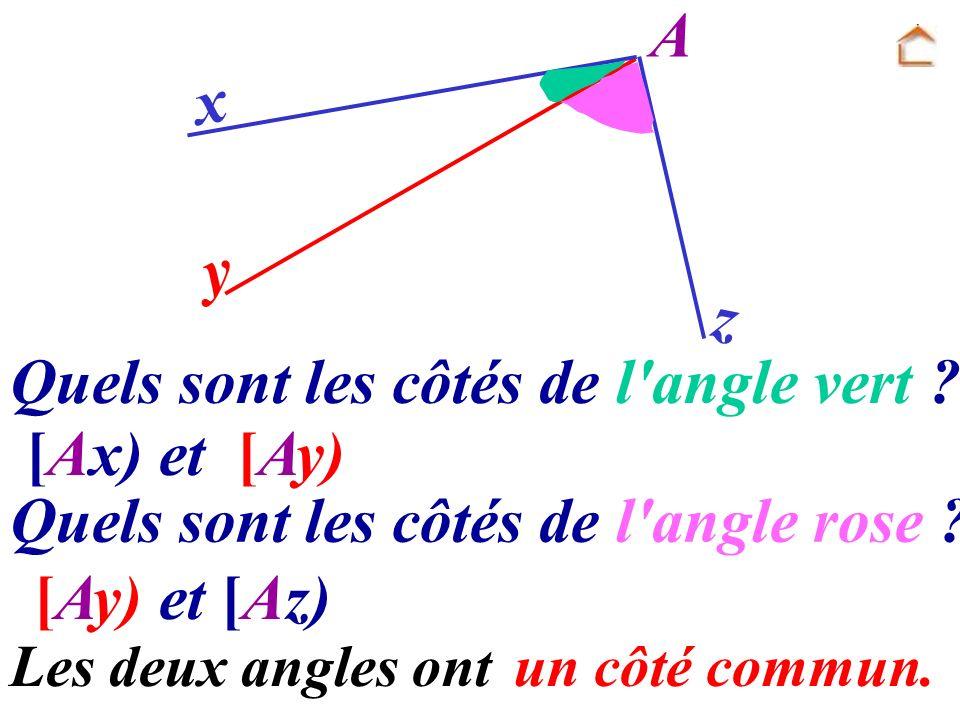 z y x Les deux angles ont … A [Ax) et [Ay) Quels sont les côtés de l'angle rose ? [Ay) et [Az) Quels sont les côtés de l'angle vert ? un côté commun.