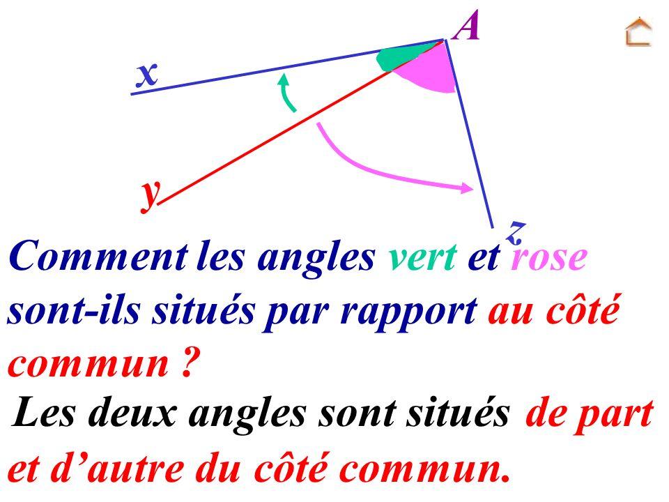 et dautre du côté commun. z y x Comment les angles vert et rose sont-ils situés par rapport au côté commun ? A Les deux angles sont situés …de part