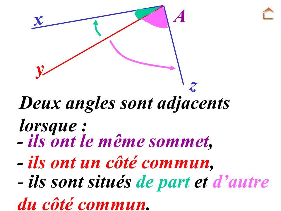 Deux angles sont adjacents lorsque : - ils ont le même sommet, - ils ont un côté commun, - ils sont situés de part et dautre du côté commun. z y x A