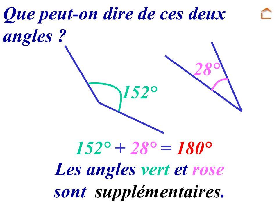 Que peut-on dire de ces deux angles ? 152° + 28° = 180° Les angles vert et rose sont supplémentaires. 28° 152°