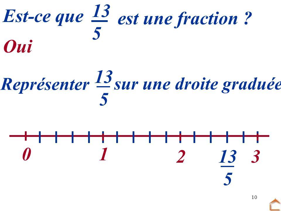 10 Est-ce que est une fraction ? 13 5 Représenter sur une droite graduée Oui 01 2 13 5 3 13 5