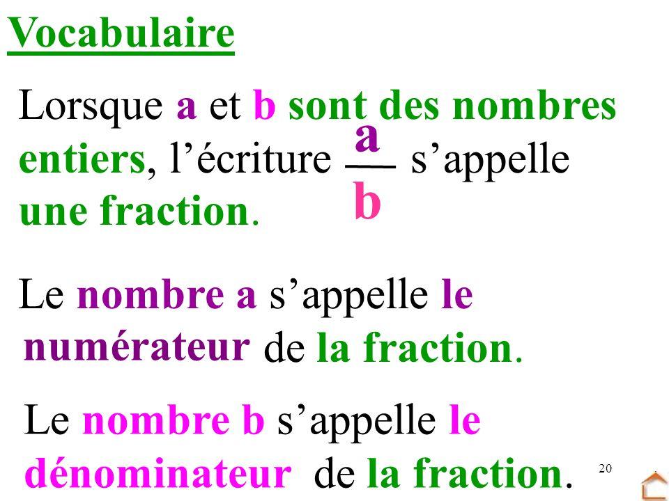 20 Le nombre b sappelle le …………….… de la fraction. Le nombre a sappelle le ……………. de la fraction. Vocabulaire Lorsque a et b sont des nombres entiers,