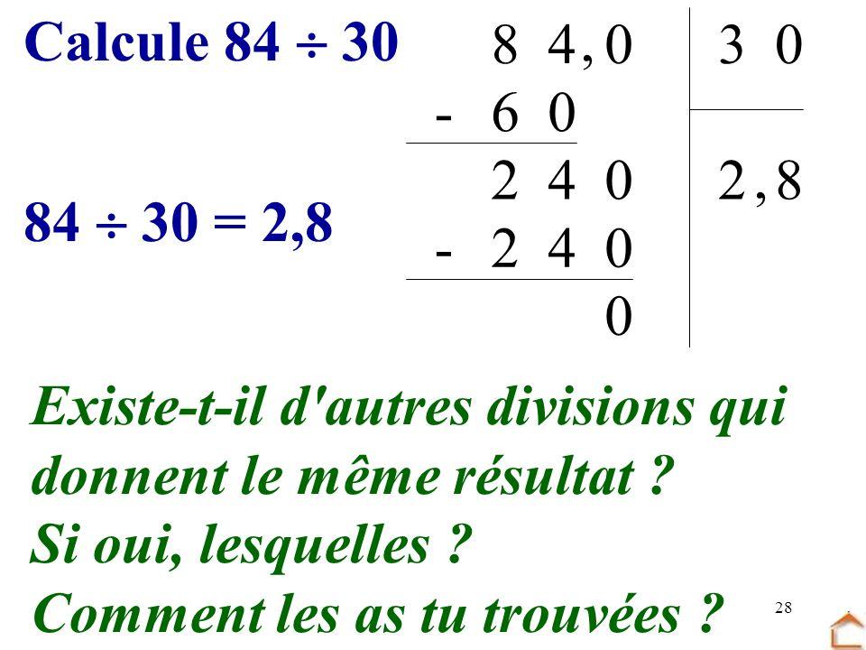 28 Calcule 84 30 04803 82 06- 042 042- 0,, 84 30 = 2,8 Existe-t-il d'autres divisions qui donnent le même résultat ? Si oui, lesquelles ? Comment les
