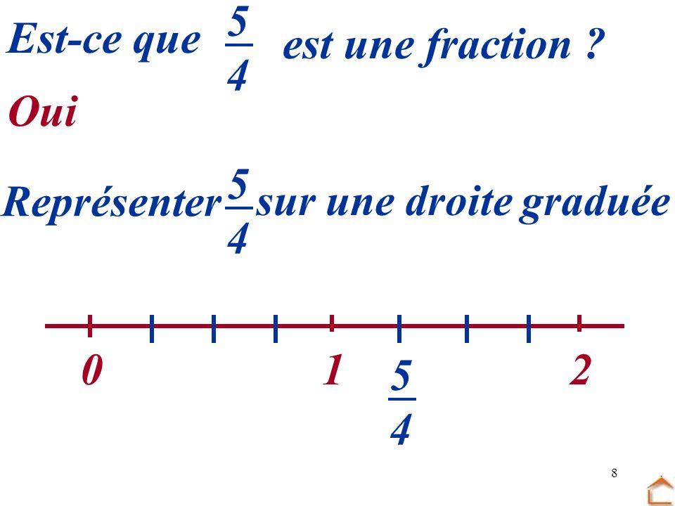 8 Est-ce que est une fraction ? 5454 5454 Représenter sur une droite graduée Oui 012 5454
