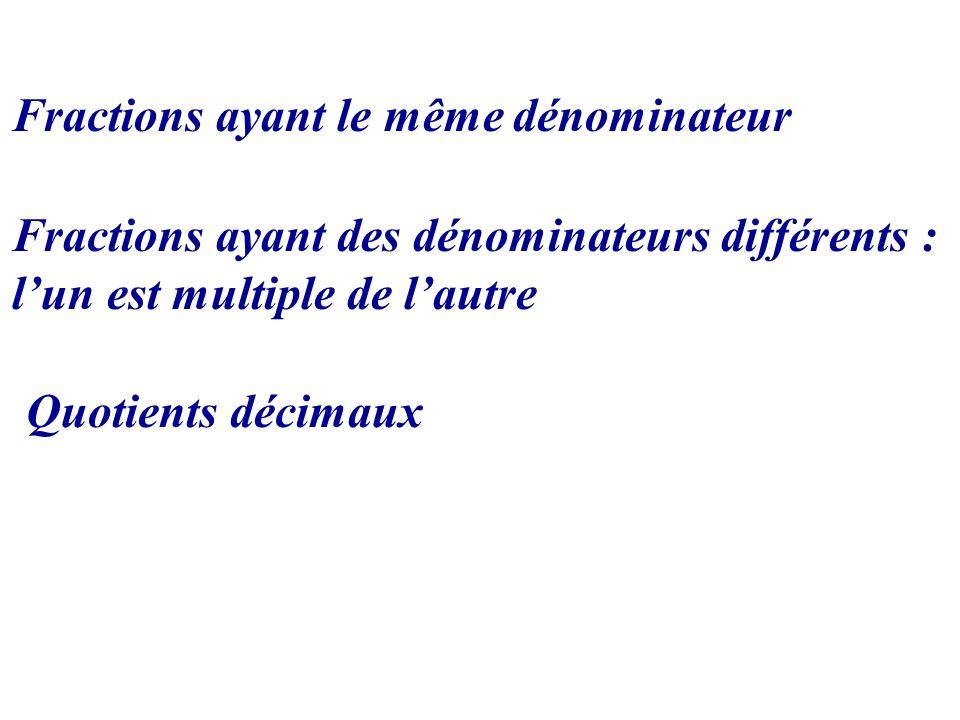 Fractions ayant le même dénominateur Fractions ayant des dénominateurs différents : lun est multiple de lautre Quotients décimaux