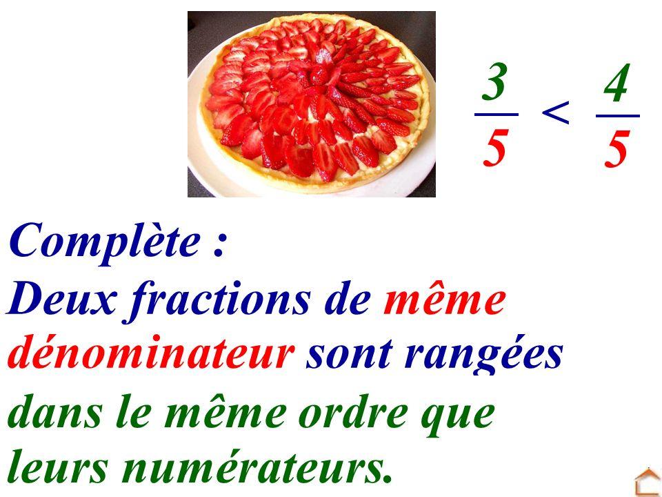 Complète : 3535..... 4545 < Deux fractions de même dénominateur sont rangées...................................... dans le même ordre que leurs numéra