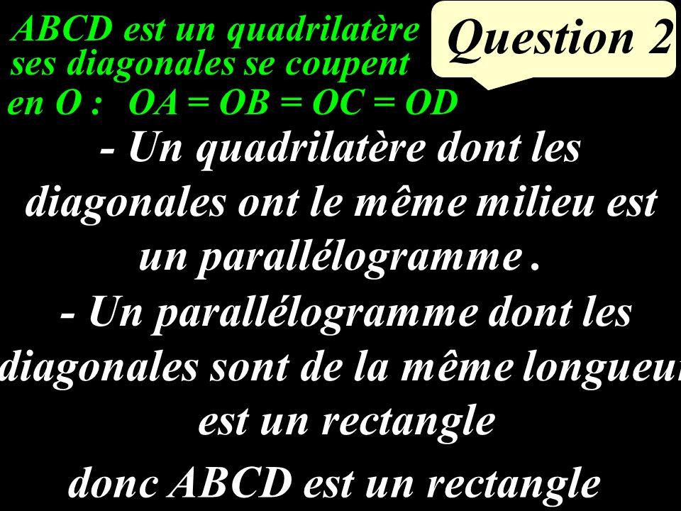 Question 2 ses diagonales se coupent OA = OB = OC = OD - Un quadrilatère dont les diagonales ont le même milieu est un parallélogramme.