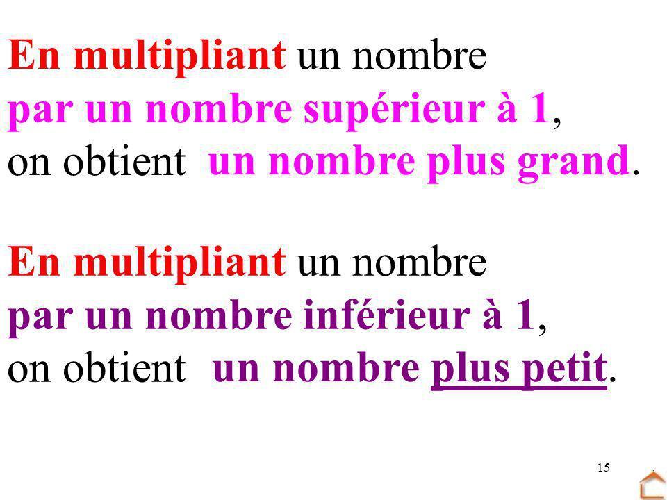 15. En multipliant un nombre par un nombre supérieur à 1, on obtient un nombre plus grand. En multipliant un nombre par un nombre inférieur à 1, on ob