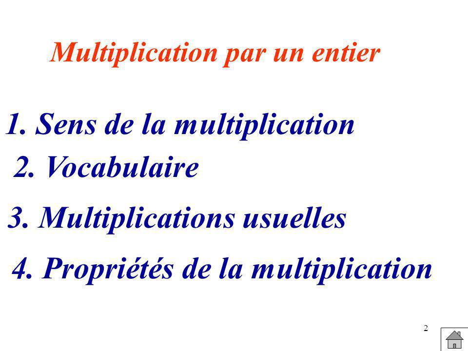 2 1. Sens de la multiplication 2. Vocabulaire 3. Multiplications usuelles 4. Propriétés de la multiplication Multiplication par un entier