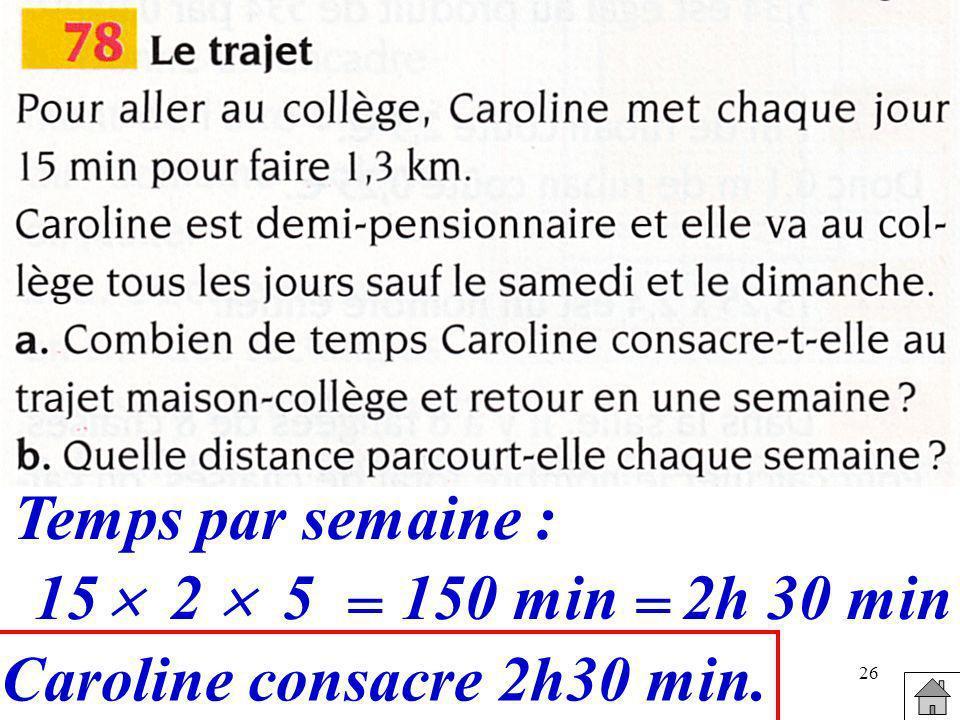 26 Temps par semaine : 15 2 = 150 min 5 = 2h 30 min Caroline consacre 2h30 min.