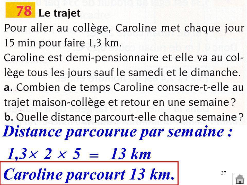 27 Distance parcourue par semaine : 1,3 2 = 13 km 5 Caroline parcourt 13 km.