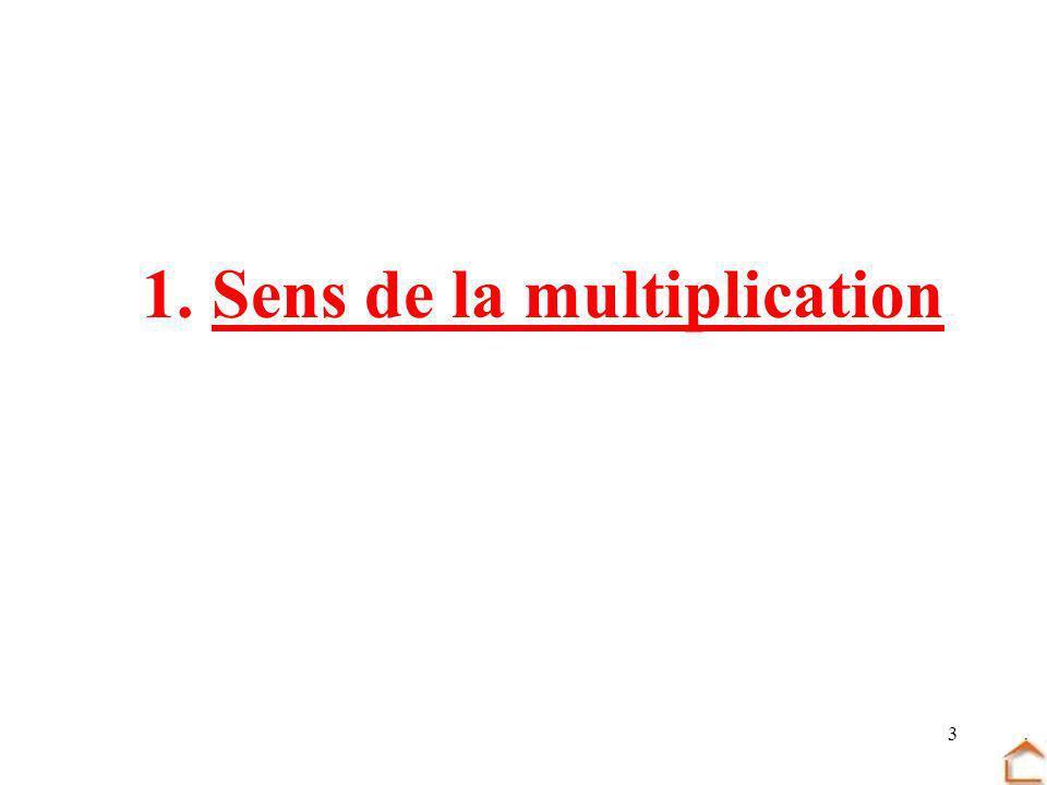 3 1. Sens de la multiplication