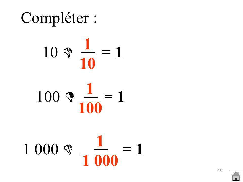 40 100 … = 1 Compléter : 1 100 1 000 … = 1 1 1 000 10 … = 1 1 10