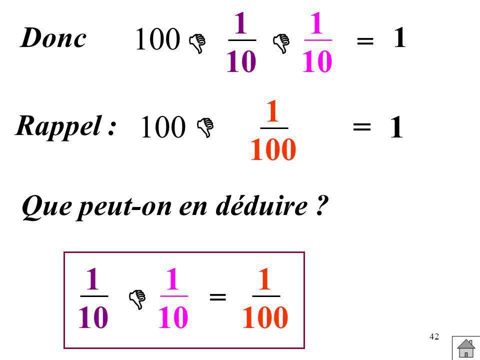 42 1 10 1 10 100 Donc = 1 Rappel : 100 1 100 1 Que peut-on en déduire ? 1 10 1 10 = 1 100 =