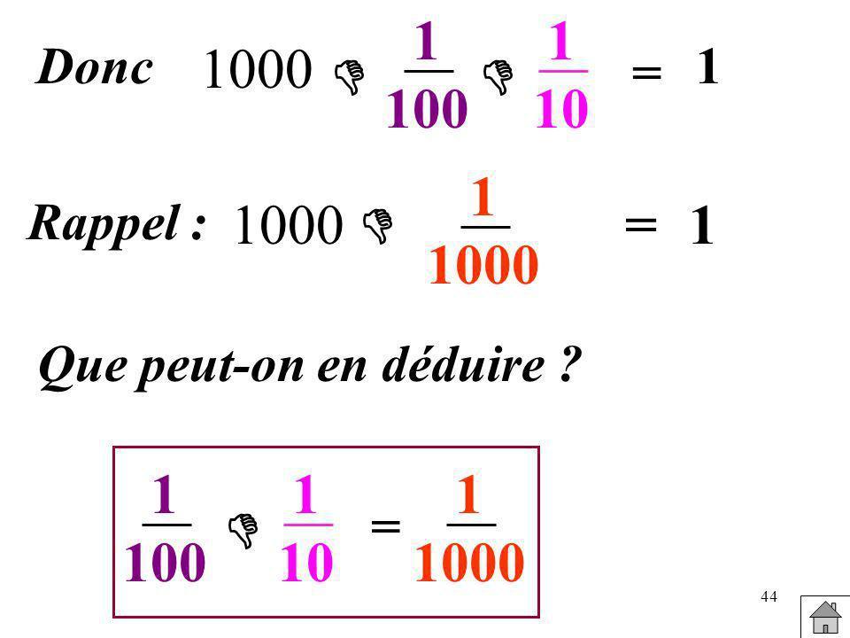 44 1 100 1 10 1000 Donc = 1 Rappel : 1000 1 1000 1 Que peut-on en déduire ? 1 100 1 10 = 1 1000 =