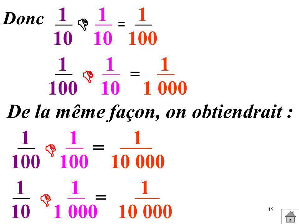 45 De la même façon, on obtiendrait : 1 100 1 10 = 1 1 000 1 100 1 100 = 1 10 000 1 10 1 1 000 = 1 10 000 Donc 1 10 1 10 = 1 100