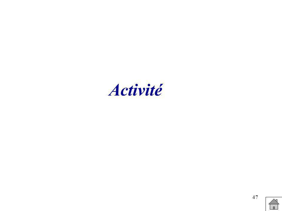 47 Activité