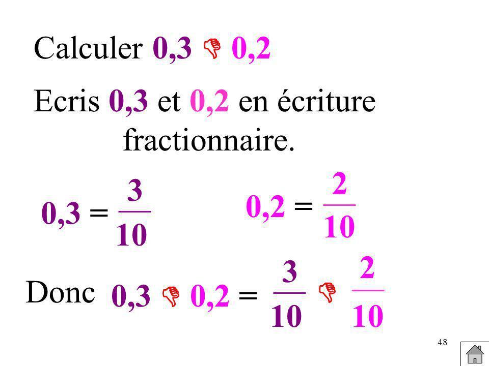 48 Calculer 0,3 0,2 Ecris 0,3 et 0,2 en écriture fractionnaire. 0,3 = 3 10 0,2 = 2 10 Donc 0,3 0,2 = 3 10 2 10